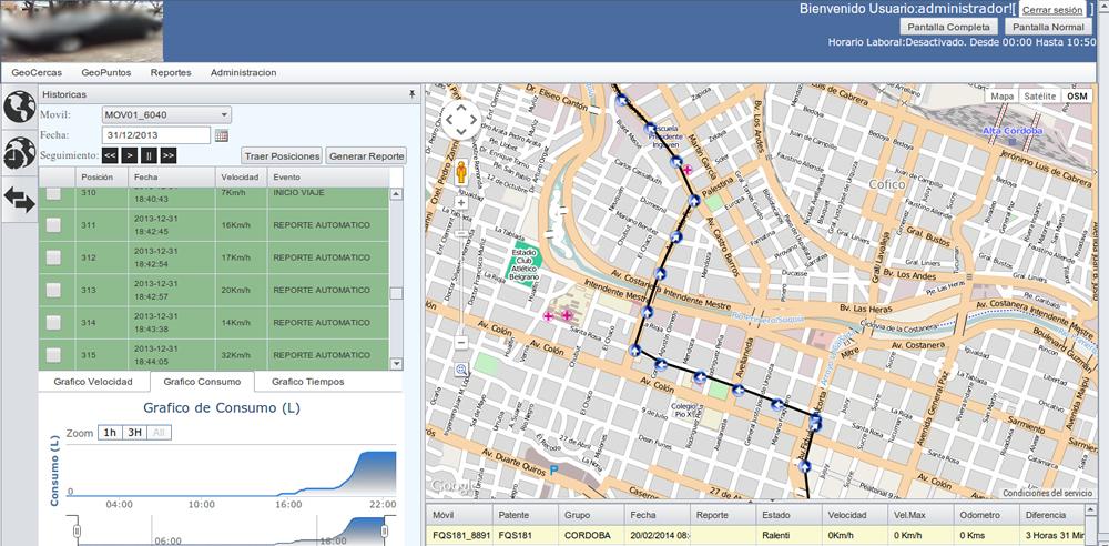 seguimiento satelital gps, open street maps