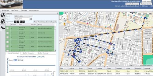 Beneficios del control de flotas por GPS en Argentina