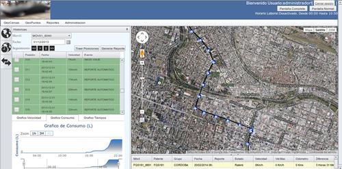 Sistemas de Control de Flotas en Tiempo Real en Argentina