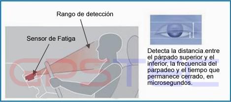 gpstec argentina, instalación sensores de sueño