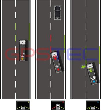 sensor anti colisión, prevenir salida de carril, argentina