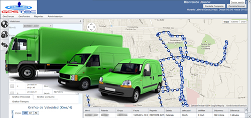 Beneficios del monitoreo satelital de vehículos en Argentina